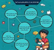 نوجوانان ماحِ جهرم و نوجوانان فضای مورد حمایتِ وزیر جوان