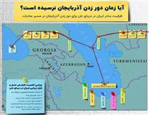 آیا زمان دور زدن آذربایجان نرسیده است؟