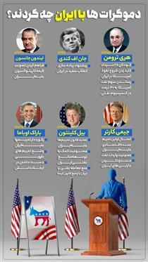 دموکراتها با ایران چه کردند؟